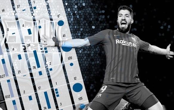 هزینه نجومی 482 میلیون یوروئی بارسلونا برای یافتن همبازی مسی و سوارس!
